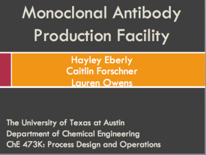 Graphic image of powerpoint intro slide with title Monoclonal Antibody Production Facility